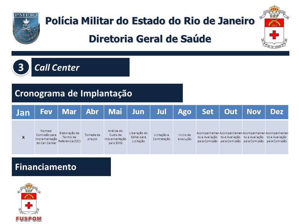 Polícia Militar do Estado do Rio de Janeiro Diretoria Geral de Saúde Jan FevMarAbrMaiJunJulAgoSetOutNovDez X Nomear Comissão para Implementação do Cal