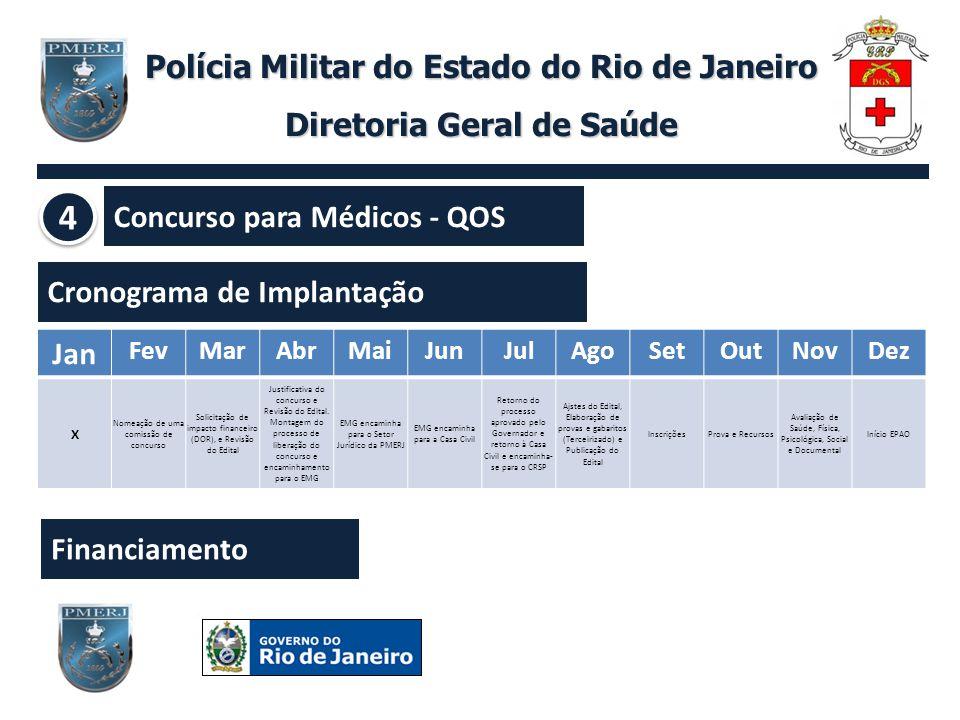 Polícia Militar do Estado do Rio de Janeiro Diretoria Geral de Saúde Jan FevMarAbrMaiJunJulAgoSetOutNovDez X Nomeação de uma comissão de concurso Soli