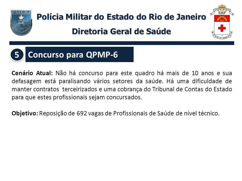 Concurso para QPMP-6 Polícia Militar do Estado do Rio de Janeiro Diretoria Geral de Saúde Cenário Atual: Não há concurso para este quadro há mais de 1