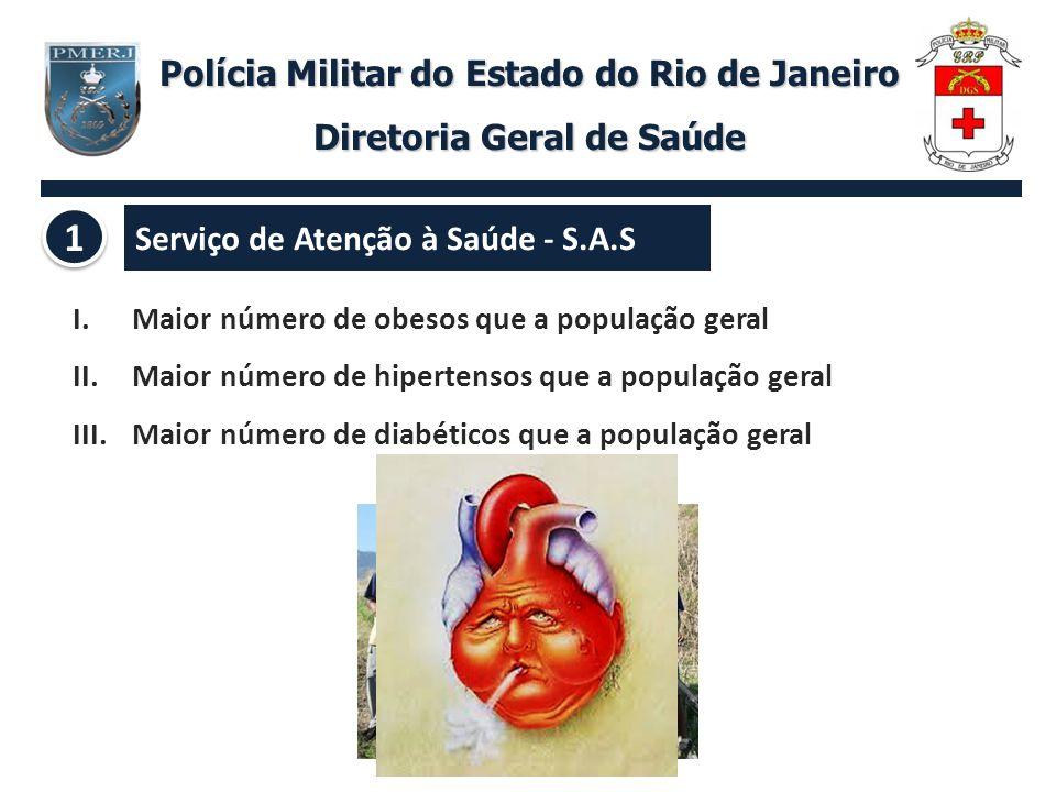 Serviço de Atenção à Saúde - S.A.S Polícia Militar do Estado do Rio de Janeiro Diretoria Geral de Saúde 1 1 Sedentarismo Condições de trabalho Estresse Alimentação Cultura institucional Falta de atenção à saúde