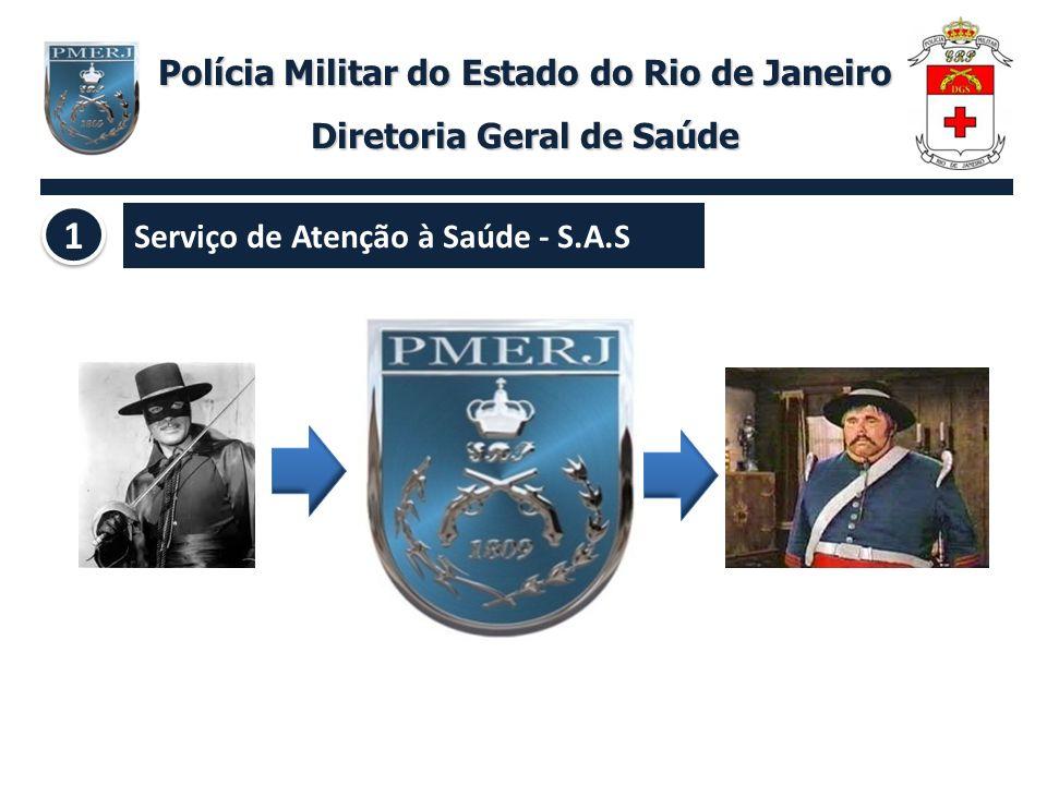Serviço de Atenção à Saúde - S.A.S Polícia Militar do Estado do Rio de Janeiro Diretoria Geral de Saúde 1 1 Sedentarismo Condições de trabalho Estress