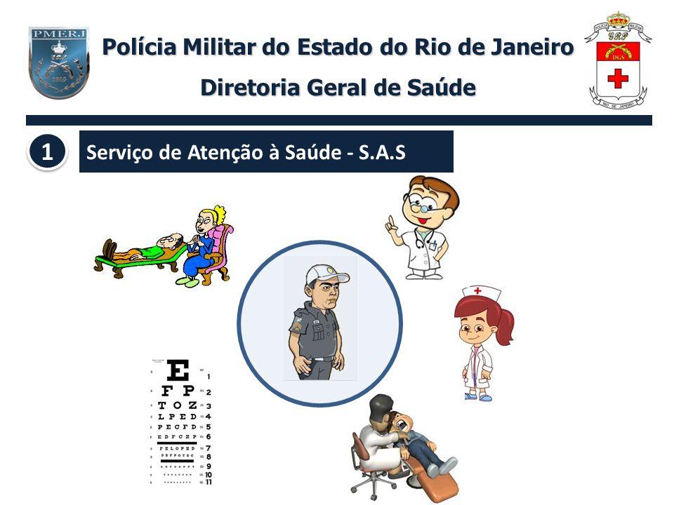 Polícia Militar do Estado do Rio de Janeiro Diretoria Geral de Saúde 2.000 marcações/dia2.000 confirmações/dia 1 atendimento / 3 min.