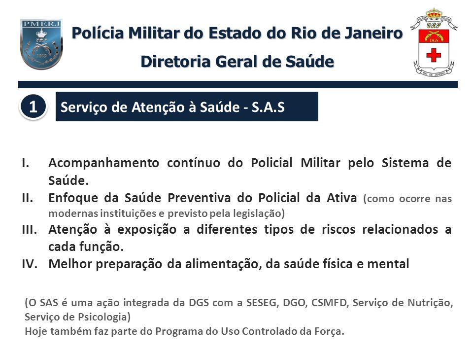 Polícia Militar do Estado do Rio de Janeiro Diretoria Geral de Saúde Jan FevMarAbrMaiJunJulAgoSetOutNovDez X Definição das localizações das unidades fixas junto ao EMG Envio das plantas para DL3 e EMG e Revisão das Instruções Normativas Publicação das Instruções Normativas e Apresentação de Seminários de Implantação do SAS aos Cmts, Ch e Dir Seleção do staff para treinamento.