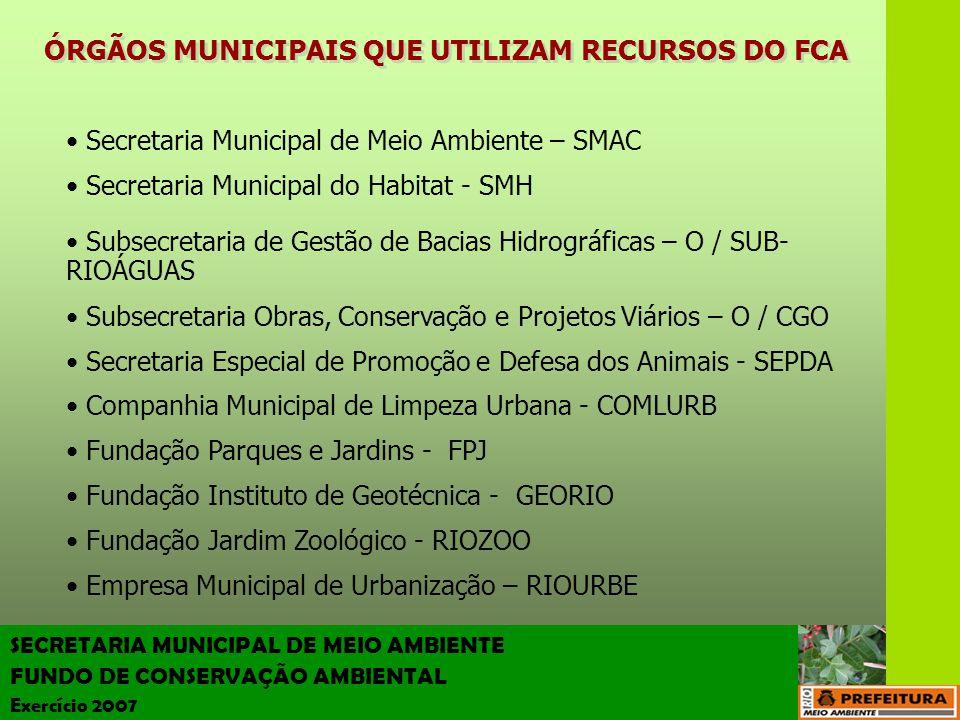 SECRETARIA MUNICIPAL DE MEIO AMBIENTE FUNDO DE CONSERVAÇÃO AMBIENTAL Exercício 2007 Ciclovia Itaúna-Recreio Ciclovia Maracanã antes depois antes depois 6.