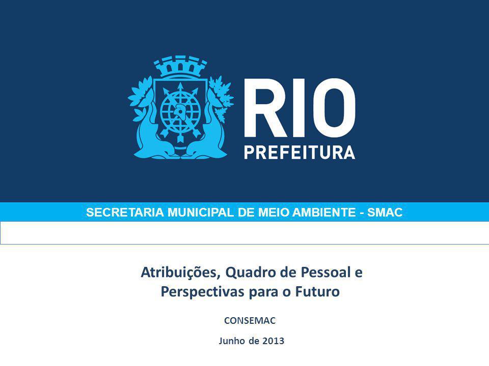 SECRETARIA MUNICIPAL DE MEIO AMBIENTE - SMAC Junho de 2013 Atribuições, Quadro de Pessoal e Perspectivas para o Futuro CONSEMAC FUNDAÇÃO PARQUES E JAR