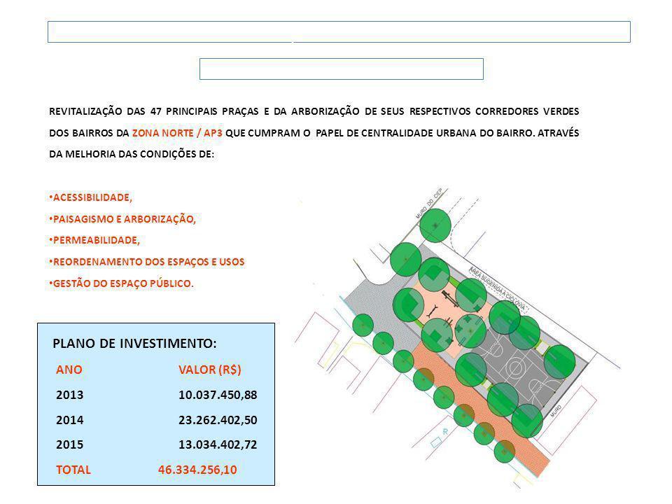 NºBAIRROPRAÇAÁrea (m²) 1Barros FilhoPraça Inominada na Rua Minas do Mimoso3.297,00 2Vila da PenhaPraça Rubey Wanderley - Largo do Bicão3.293,00 3IrajáPraça São Constâncio6.519,00 4Jardim AméricaPraça Rivadávia Maia4.854,00 5PavunaPraça Enio7.636,00 6Vigário GeralPraça Waldemiro Souza Rocha 7TauáPraça Frei Paulo2.029,00 8RibeiraPraça Iaiá Garcia3.896,00 FUNDAÇÃO PARQUES E JARDINS Implantar 50% dos Projetos da 1ª Fase do Programa 15 Minutos Verdes.