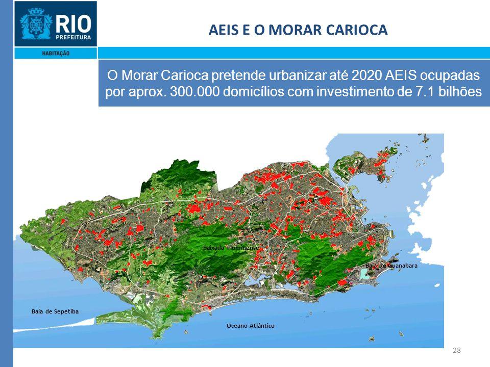 28 AEIS E O MORAR CARIOCA O Morar Carioca pretende urbanizar até 2020 AEIS ocupadas por aprox.
