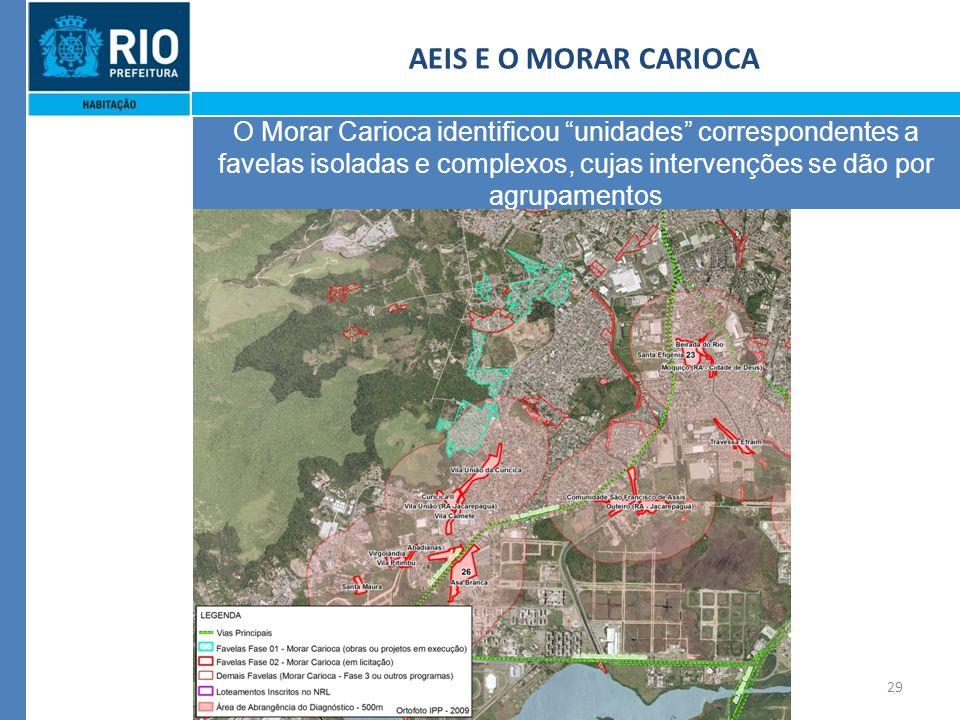 29 AEIS E O MORAR CARIOCA O Morar Carioca identificou unidades correspondentes a favelas isoladas e complexos, cujas intervenções se dão por agrupamentos