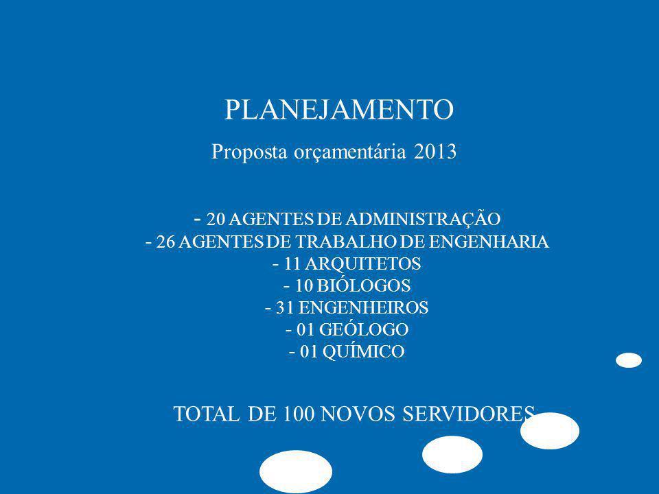 PLANEJAMENTO Proposta orçamentária 2013 - 20 AGENTES DE ADMINISTRAÇÃO - 26 AGENTES DE TRABALHO DE ENGENHARIA - 11 ARQUITETOS - 10 BIÓLOGOS - 31 ENGENH