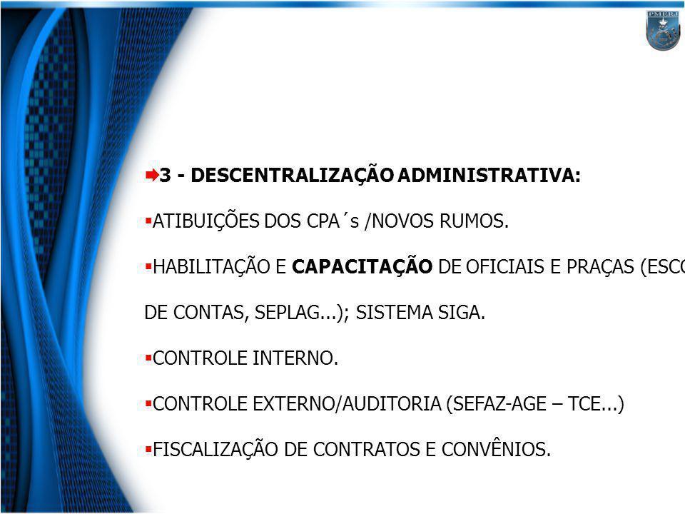 4 - CUSTO DAS UNIDADES (INCLUSÃO NA LOA): OBJETO DE CUSTO.