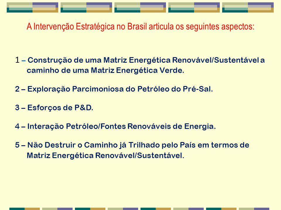A Intervenção Estratégica no Brasil articula os seguintes aspectos: 1 – Construção de uma Matriz Energética Renovável/Sustentável a caminho de uma Matriz Energética Verde.