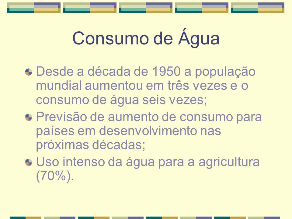Consumo de Água Desde a década de 1950 a população mundial aumentou em três vezes e o consumo de água seis vezes; Previsão de aumento de consumo para países em desenvolvimento nas próximas décadas; Uso intenso da água para a agricultura (70%).