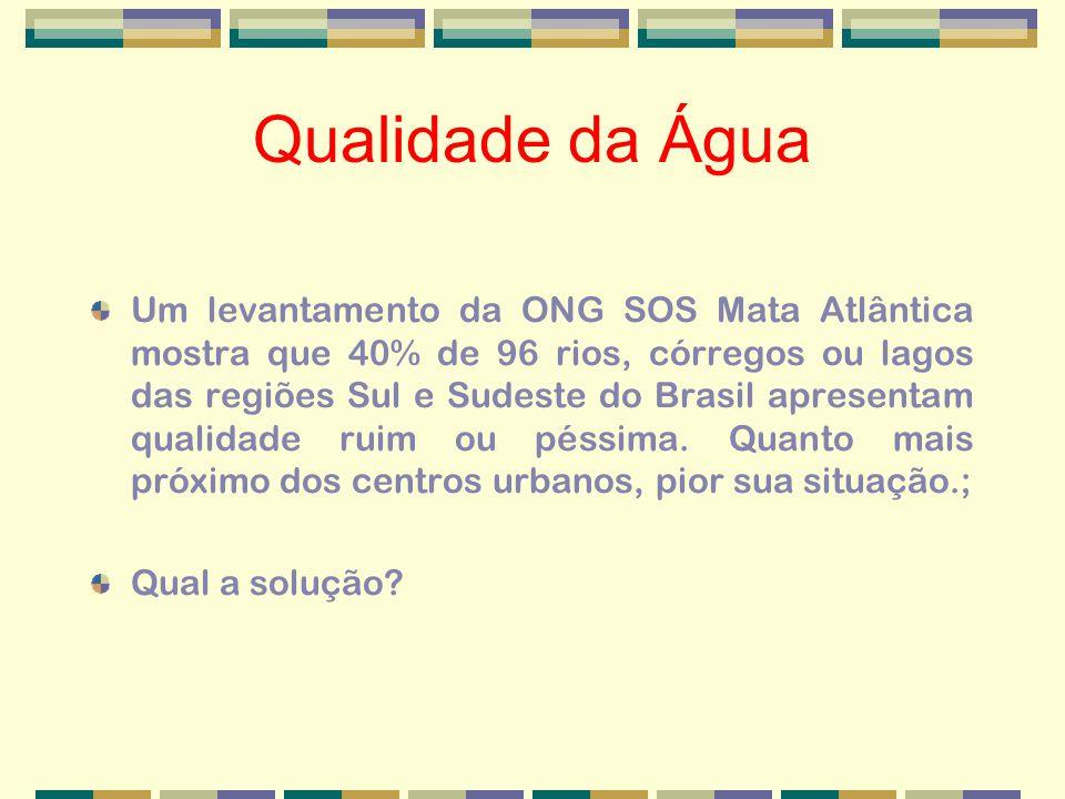 Qualidade da Água Um levantamento da ONG SOS Mata Atlântica mostra que 40% de 96 rios, córregos ou lagos das regiões Sul e Sudeste do Brasil apresentam qualidade ruim ou péssima.