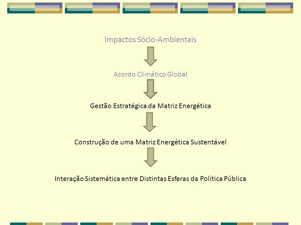 Impactos Sócio-Ambientais Acordo Climático Global Gestão Estratégica da Matriz Energética Construção de uma Matriz Energética Sustentável Interação Sistemática entre Distintas Esferas da Política Pública