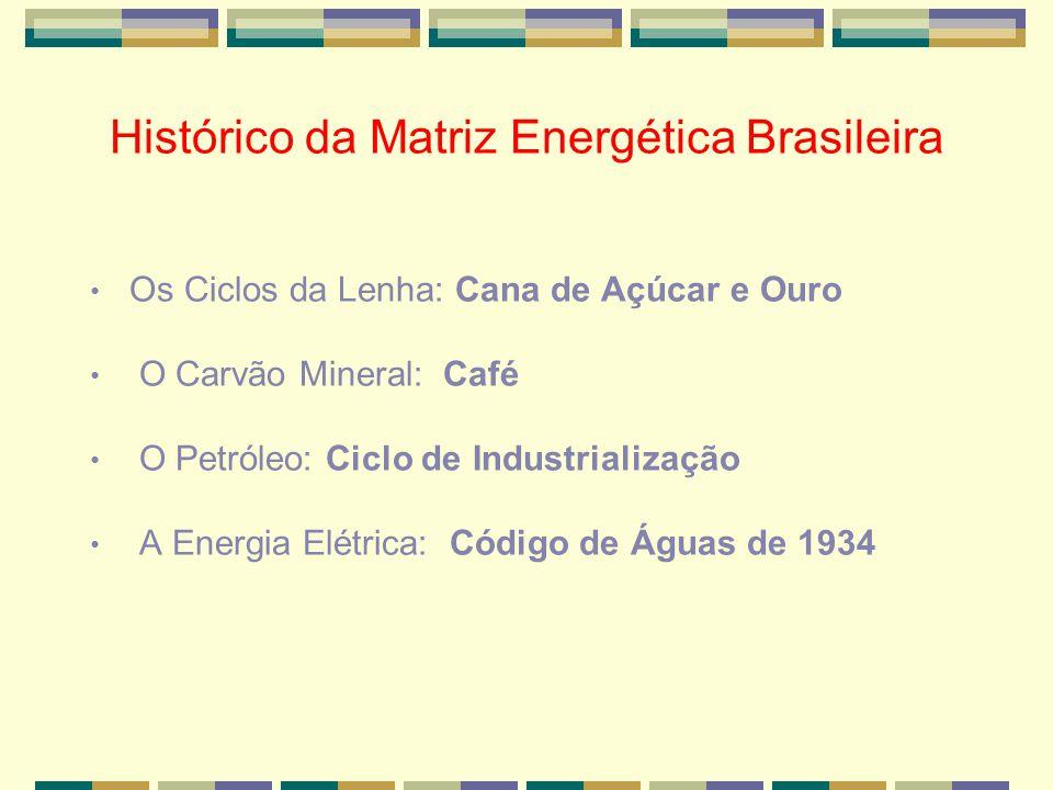 Histórico da Matriz Energética Brasileira Os Ciclos da Lenha: Cana de Açúcar e Ouro O Carvão Mineral: Café O Petróleo: Ciclo de Industrialização A Energia Elétrica: Código de Águas de 1934