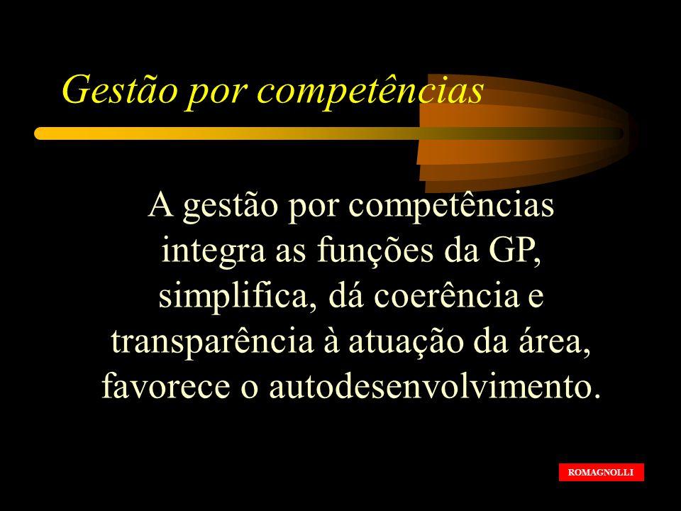 A gestão por competências integra as funções da GP, simplifica, dá coerência e transparência à atuação da área, favorece o autodesenvolvimento.