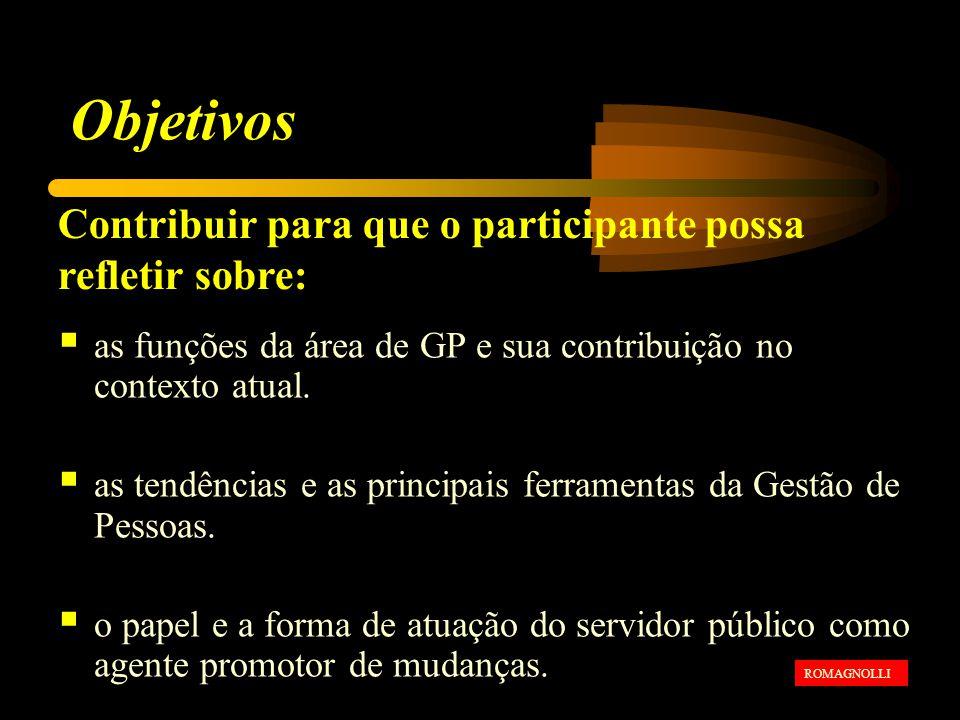 as funções da área de GP e sua contribuição no contexto atual.