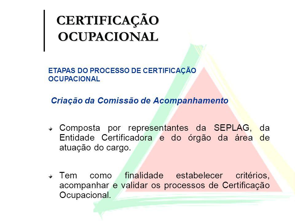 Criação da Comissão de Acompanhamento Composta por representantes da SEPLAG, da Entidade Certificadora e do órgão da área de atuação do cargo. Tem com