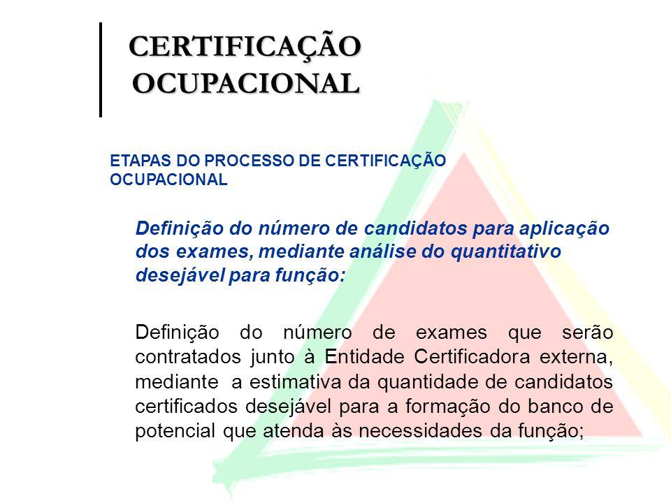 Definição do número de candidatos para aplicação dos exames, mediante análise do quantitativo desejável para função: Definição do número de exames que