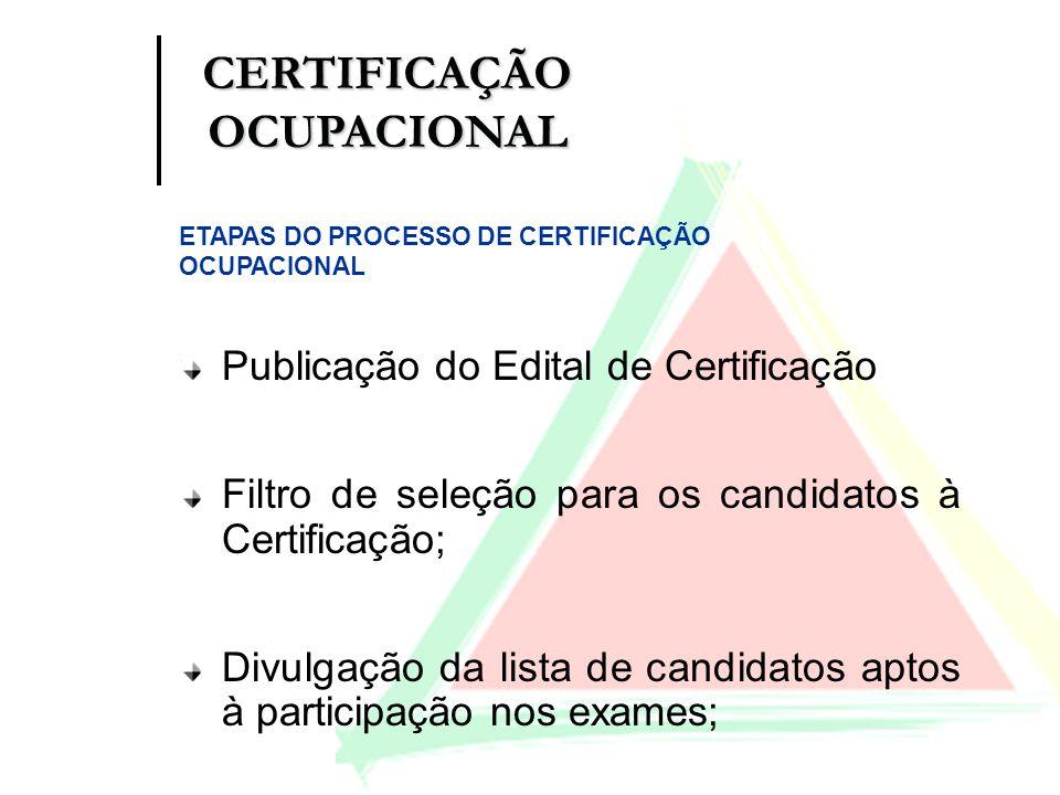 Aplicação dos exames pela Entidade Certificadora externa (exame de conhecimentos, dinâmica situacional e entrevista individual); Publicação da lista de pessoas certificadas.
