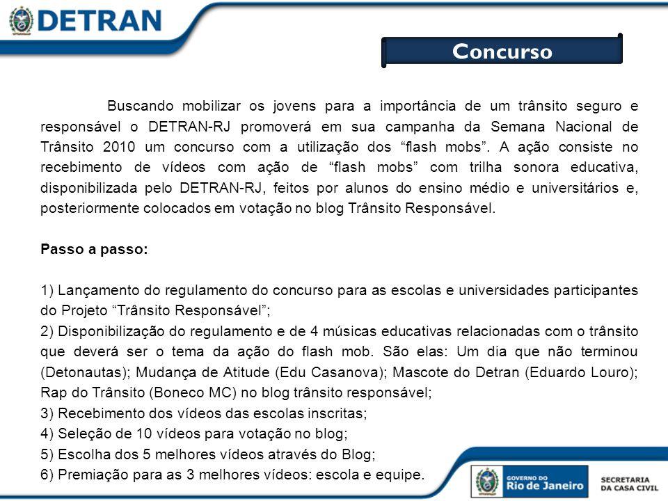 Buscando mobilizar os jovens para a importância de um trânsito seguro e responsável o DETRAN-RJ promoverá em sua campanha da Semana Nacional de Trânsi