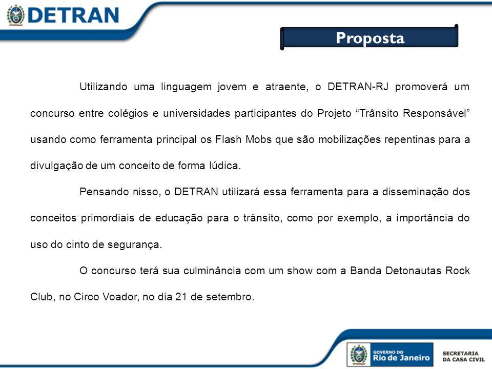 Utilizando uma linguagem jovem e atraente, o DETRAN-RJ promoverá um concurso entre colégios e universidades participantes do Projeto Trânsito Responsá