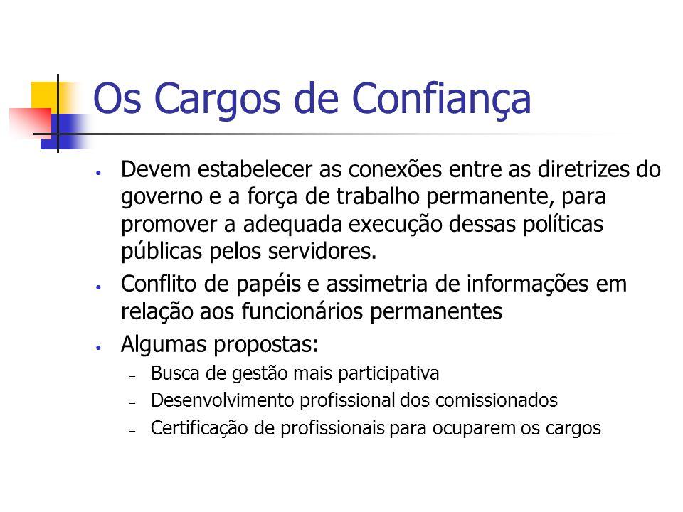 Os Cargos de Confiança Devem estabelecer as conexões entre as diretrizes do governo e a força de trabalho permanente, para promover a adequada execução dessas políticas públicas pelos servidores.