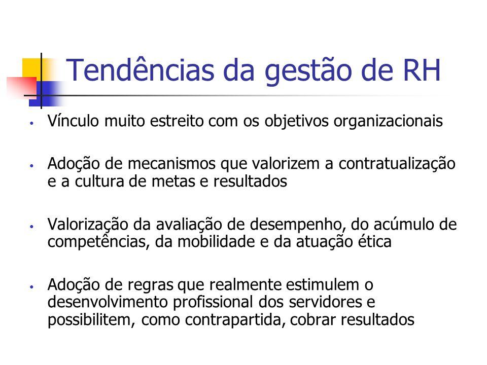 Tendências da gestão de RH Vínculo muito estreito com os objetivos organizacionais Adoção de mecanismos que valorizem a contratualização e a cultura de metas e resultados Valorização da avaliação de desempenho, do acúmulo de competências, da mobilidade e da atuação ética Adoção de regras que realmente estimulem o desenvolvimento profissional dos servidores e possibilitem, como contrapartida, cobrar resultados