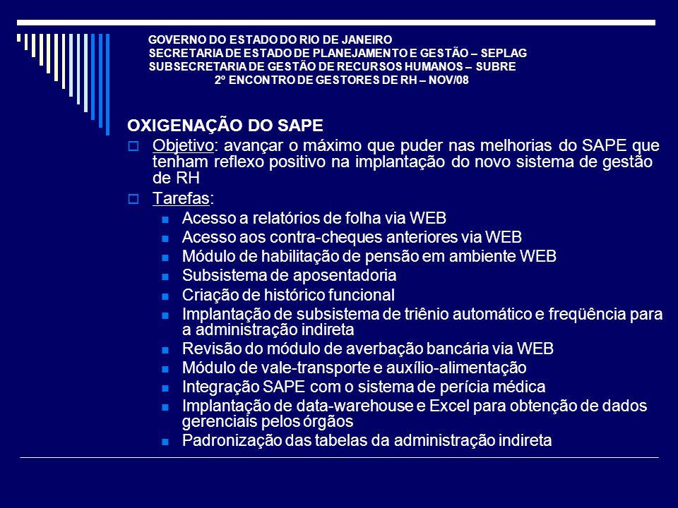 GOVERNO DO ESTADO DO RIO DE JANEIRO SECRETARIA DE ESTADO DE PLANEJAMENTO E GESTÃO – SEPLAG SUBSECRETARIA DE GESTÃO DE RECURSOS HUMANOS – SUBRE 2º ENCONTRO DE GESTORES DE RH – NOV/08 OXIGENAÇÃO DO SAPE Objetivo: avançar o máximo que puder nas melhorias do SAPE que tenham reflexo positivo na implantação do novo sistema de gestão de RH Tarefas: Acesso a relatórios de folha via WEB Acesso aos contra-cheques anteriores via WEB Módulo de habilitação de pensão em ambiente WEB Subsistema de aposentadoria Criação de histórico funcional Implantação de subsistema de triênio automático e freqüência para a administração indireta Revisão do módulo de averbação bancária via WEB Módulo de vale-transporte e auxílio-alimentação Integração SAPE com o sistema de perícia médica Implantação de data-warehouse e Excel para obtenção de dados gerenciais pelos órgãos Padronização das tabelas da administração indireta