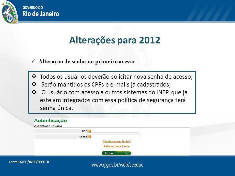 Alterações para 2012 Alteração de senha no primeiro acesso Todos os usuários deverão solicitar nova senha de acesso; Serão mantidos os CPFs e e-mails já cadastrados; O usuário com acesso a outros sistemas do INEP, que já estejam integrados com essa política de segurança terá senha única.