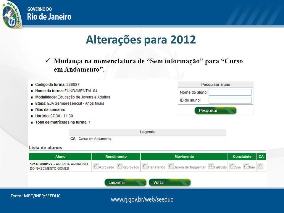 Alterações para 2012 Mudança na nomenclatura de Sem informação para Curso em Andamento. Fonte: MEC/INEP/SEEDUC