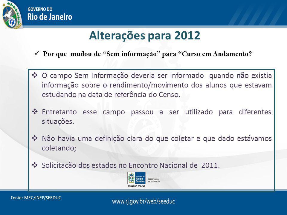 Alterações para 2012 Por que mudou de Sem informação para Curso em Andamento? O campo Sem Informação deveria ser informado quando não existia informaç