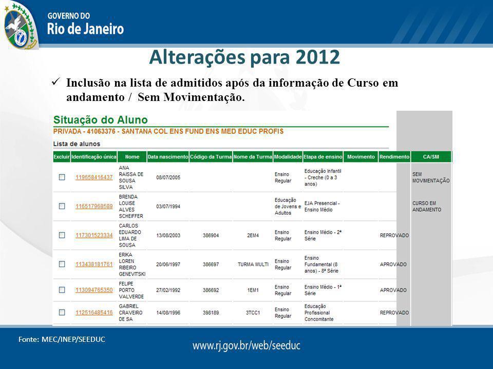 Alterações para 2012 Inclusão na lista de admitidos após da informação de Curso em andamento / Sem Movimentação. Fonte: MEC/INEP/SEEDUC