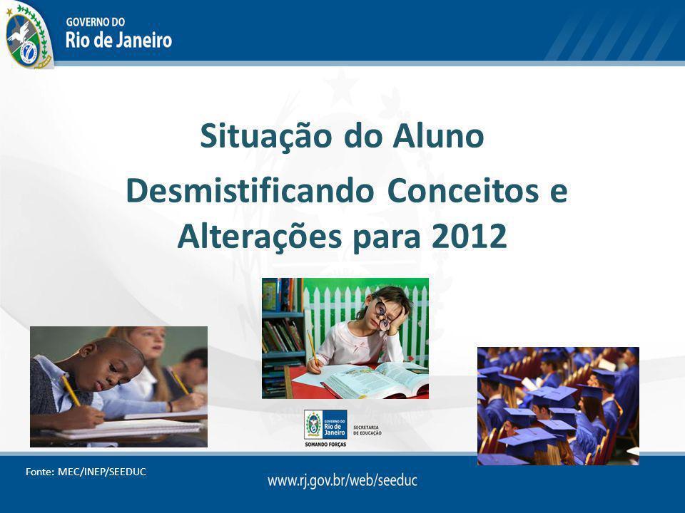 Situação do Aluno Desmistificando Conceitos e Alterações para 2012 Fonte: MEC/INEP/SEEDUC