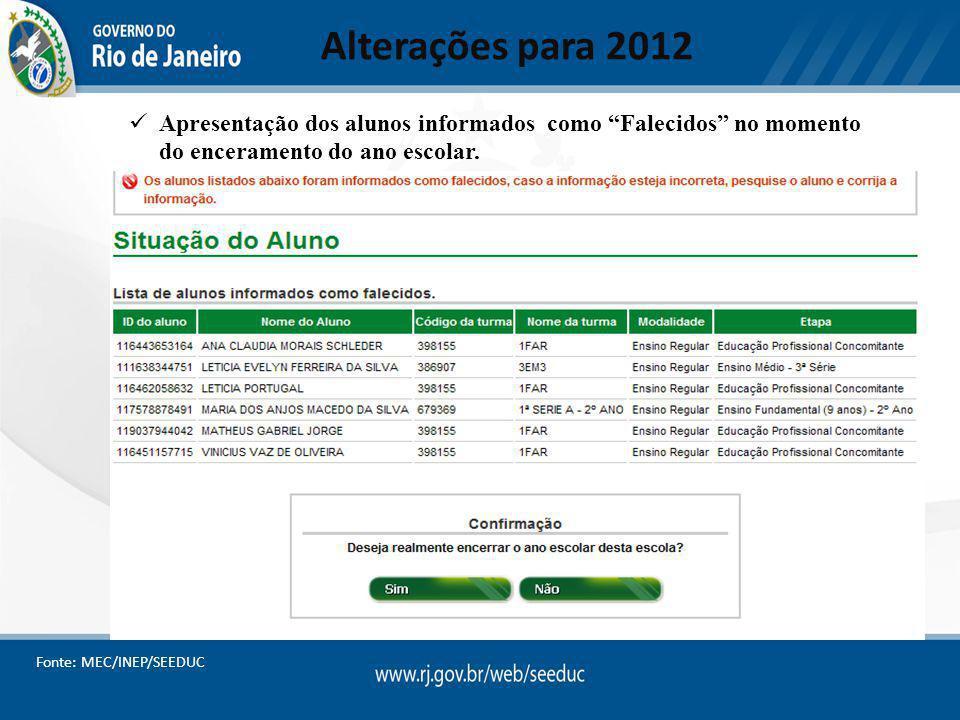 Alterações para 2012 Apresentação dos alunos informados como Falecidos no momento do enceramento do ano escolar.