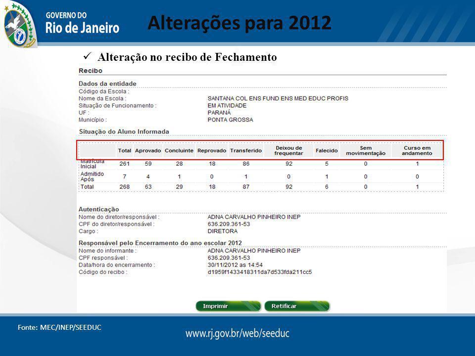 Alterações para 2012 Alteração no recibo de Fechamento Fonte: MEC/INEP/SEEDUC
