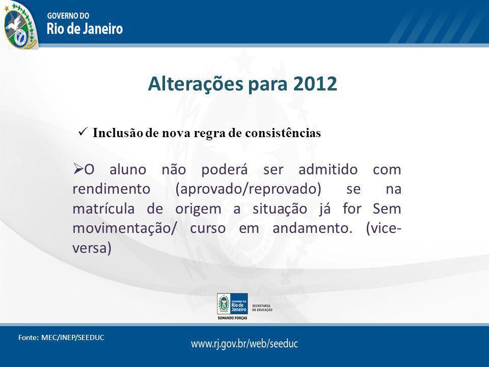 Alterações para 2012 Inclusão de nova regra de consistências O aluno não poderá ser admitido com rendimento (aprovado/reprovado) se na matrícula de or