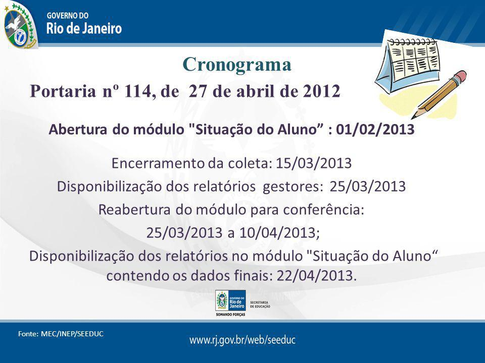 Cronograma Portaria nº 114, de 27 de abril de 2012 Abertura do módulo