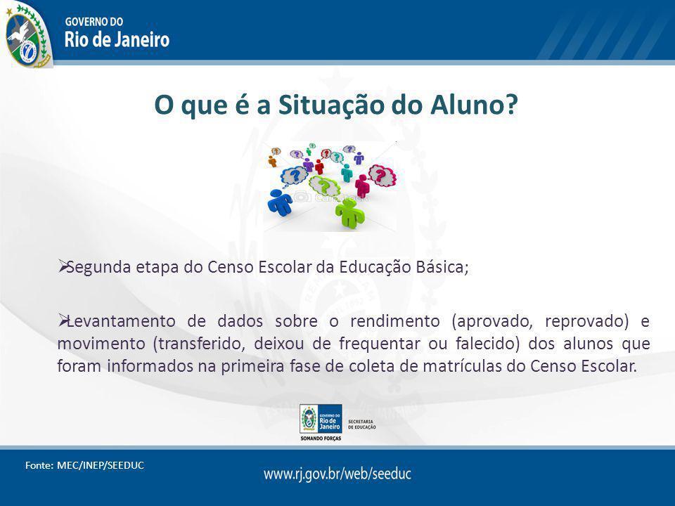 O que é a Situação do Aluno? Segunda etapa do Censo Escolar da Educação Básica; Levantamento de dados sobre o rendimento (aprovado, reprovado) e movim