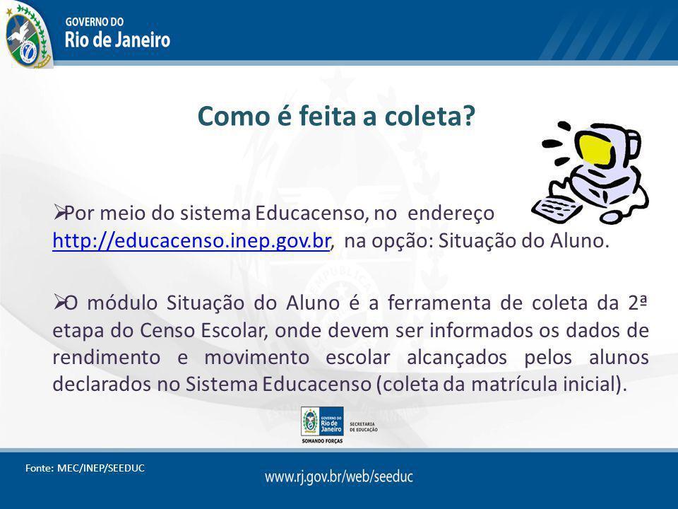 Como é feita a coleta? Por meio do sistema Educacenso, no endereço http://educacenso.inep.gov.br, na opção: Situação do Aluno. http://educacenso.inep.