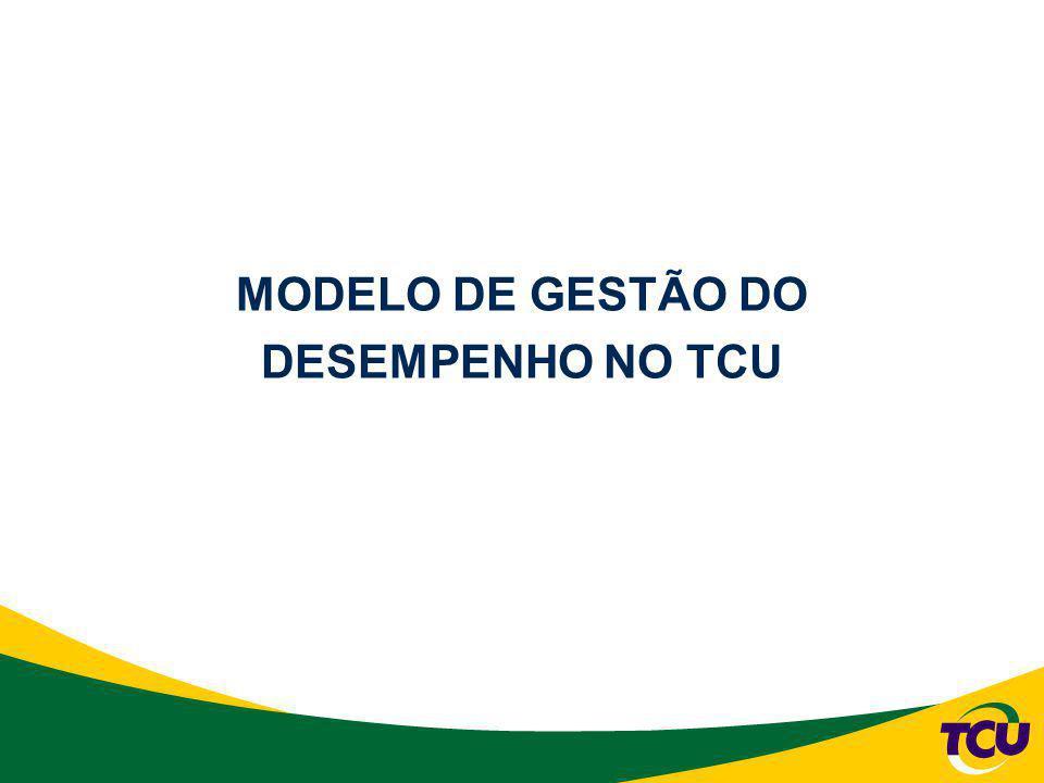 FATORES QUE MOTIVARAM A BUSCA PELO MODELO DE GESTÃO DO DESEMPENHO NO TCU Decreto nº 5.707, de 23 de fevereiro de 2006.