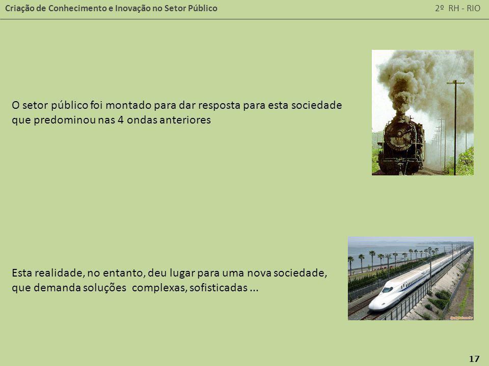 Criação de Conhecimento e Inovação no Setor Público 2º RH - RIO 17 O setor público foi montado para dar resposta para esta sociedade que predominou na