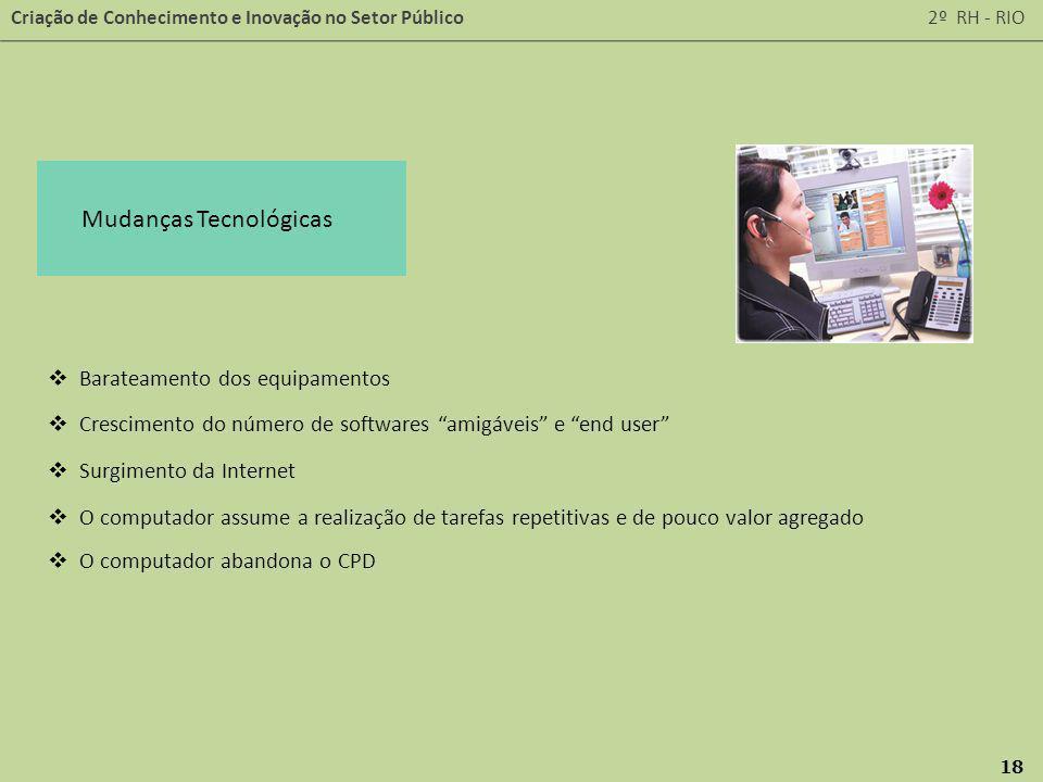 Criação de Conhecimento e Inovação no Setor Público 2º RH - RIO 18 Mudanças Tecnológicas Barateamento dos equipamentos Crescimento do número de softwa
