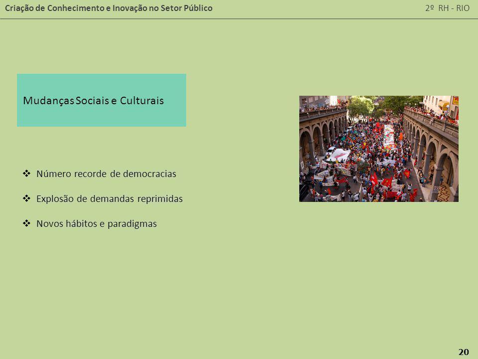 Criação de Conhecimento e Inovação no Setor Público 2º RH - RIO 20 Mudanças Sociais e Culturais Número recorde de democracias Explosão de demandas rep