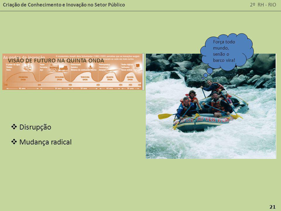 Criação de Conhecimento e Inovação no Setor Público 2º RH - RIO 21 Disrupção Mudança radical Força todo mundo, senão o barco vira! VISÃO DE FUTURO NA