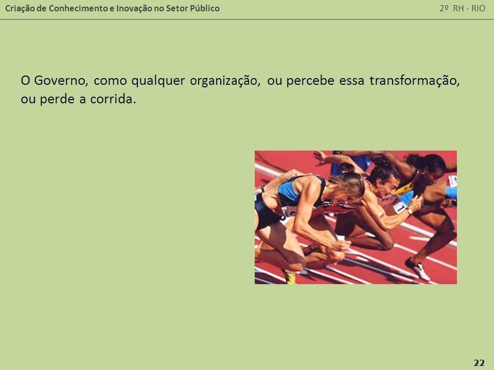 Criação de Conhecimento e Inovação no Setor Público 2º RH - RIO 22 O Governo, como qualquer organização, ou percebe essa transformação, ou perde a cor