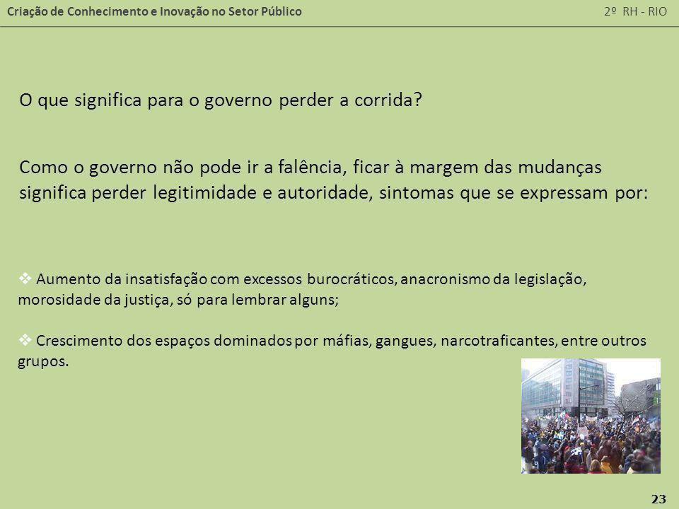 Criação de Conhecimento e Inovação no Setor Público 2º RH - RIO 23 Aumento da insatisfação com excessos burocráticos, anacronismo da legislação, moros