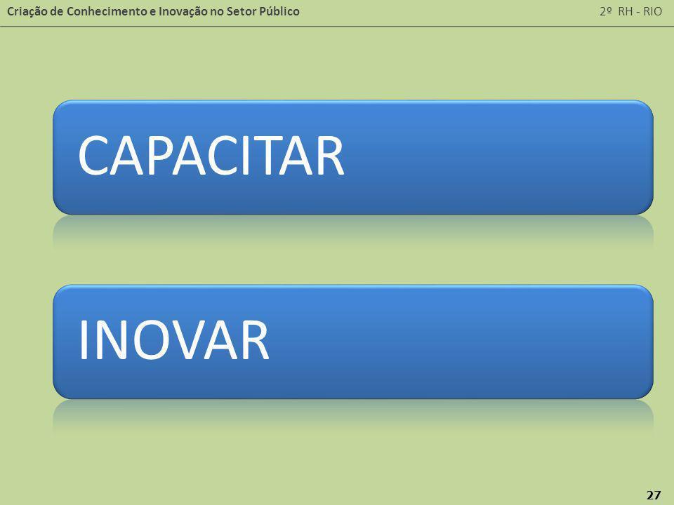 Criação de Conhecimento e Inovação no Setor Público 2º RH - RIO 27 CAPACITARINOVAR