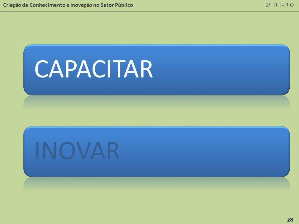 Criação de Conhecimento e Inovação no Setor Público 2º RH - RIO 28 CAPACITARINOVAR