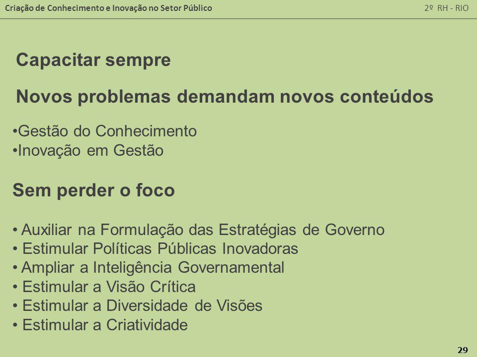 Criação de Conhecimento e Inovação no Setor Público 2º RH - RIO 29 Capacitar sempre Novos problemas demandam novos conteúdos Gestão do Conhecimento In